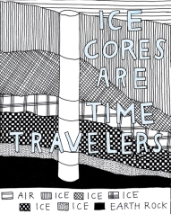 Ice Cores Art Time Travelers