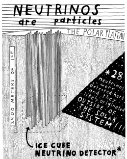 Neutrinos are Particles